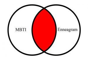 اناگرام یا MBTI؟ - بخش چهارم