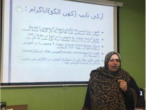گزارش برگزاری کارگاه اناگرام پایه- اردیبهشت ۹۷