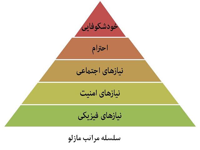 موسسه ماه شید خرد، محمدکاظم جاوید