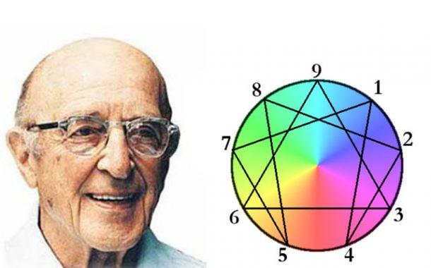 نگاه تطبیقی به دیدگاه فردمدار راجرز با رویکرد اناگرام – قسمت پنجم